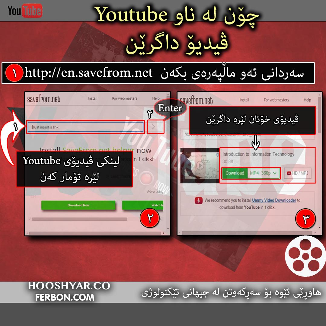 DownloadYoutub-kurdishpng