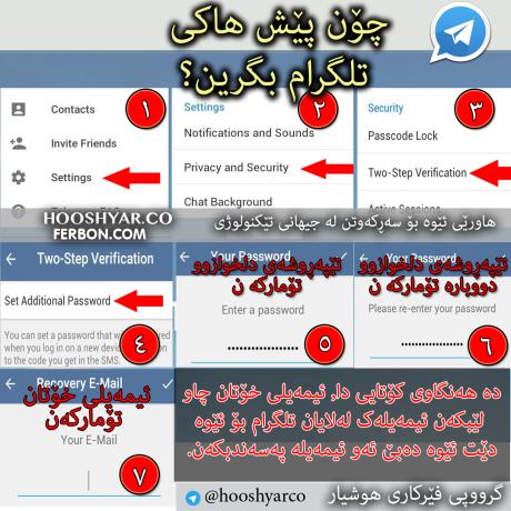 telegram Security-kurdi