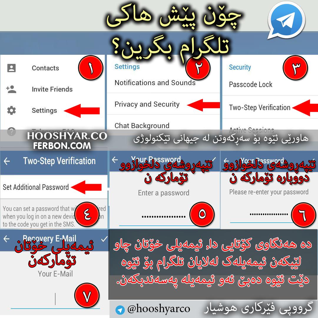 چۆن پێش هاکی تلگرام بگرین؟