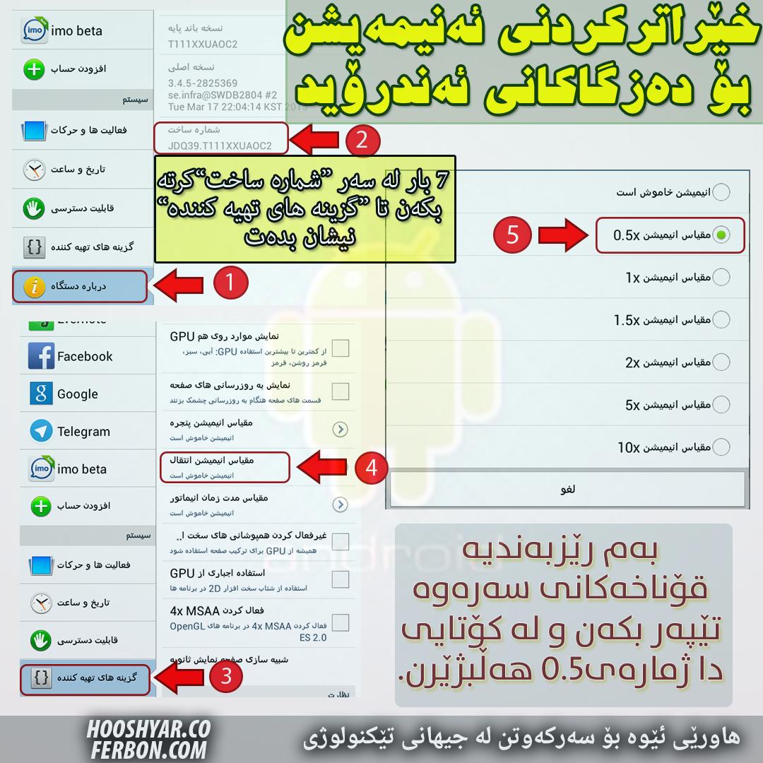 Android-kurdi