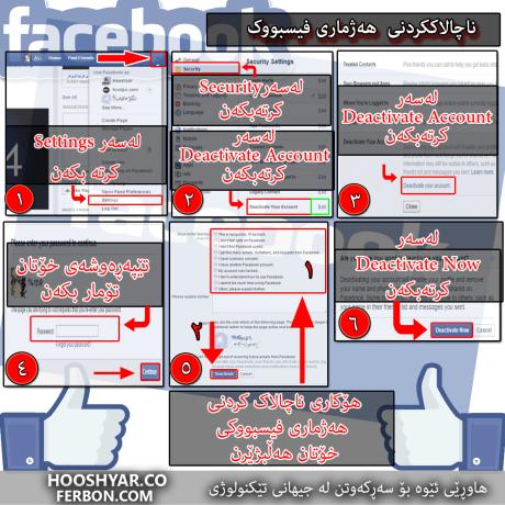 DeactiveFacebook-KURDI