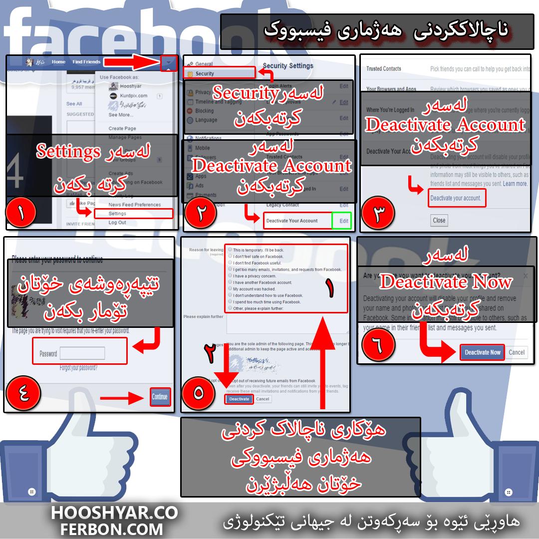 ناچالاک کردنی هەژماری فیسبووک