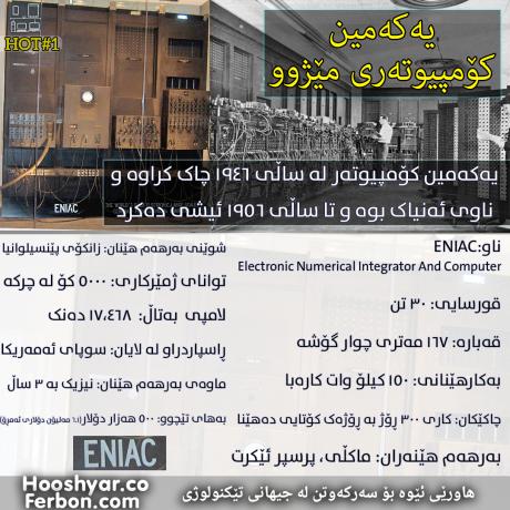 History(ENIAC)_Ku
