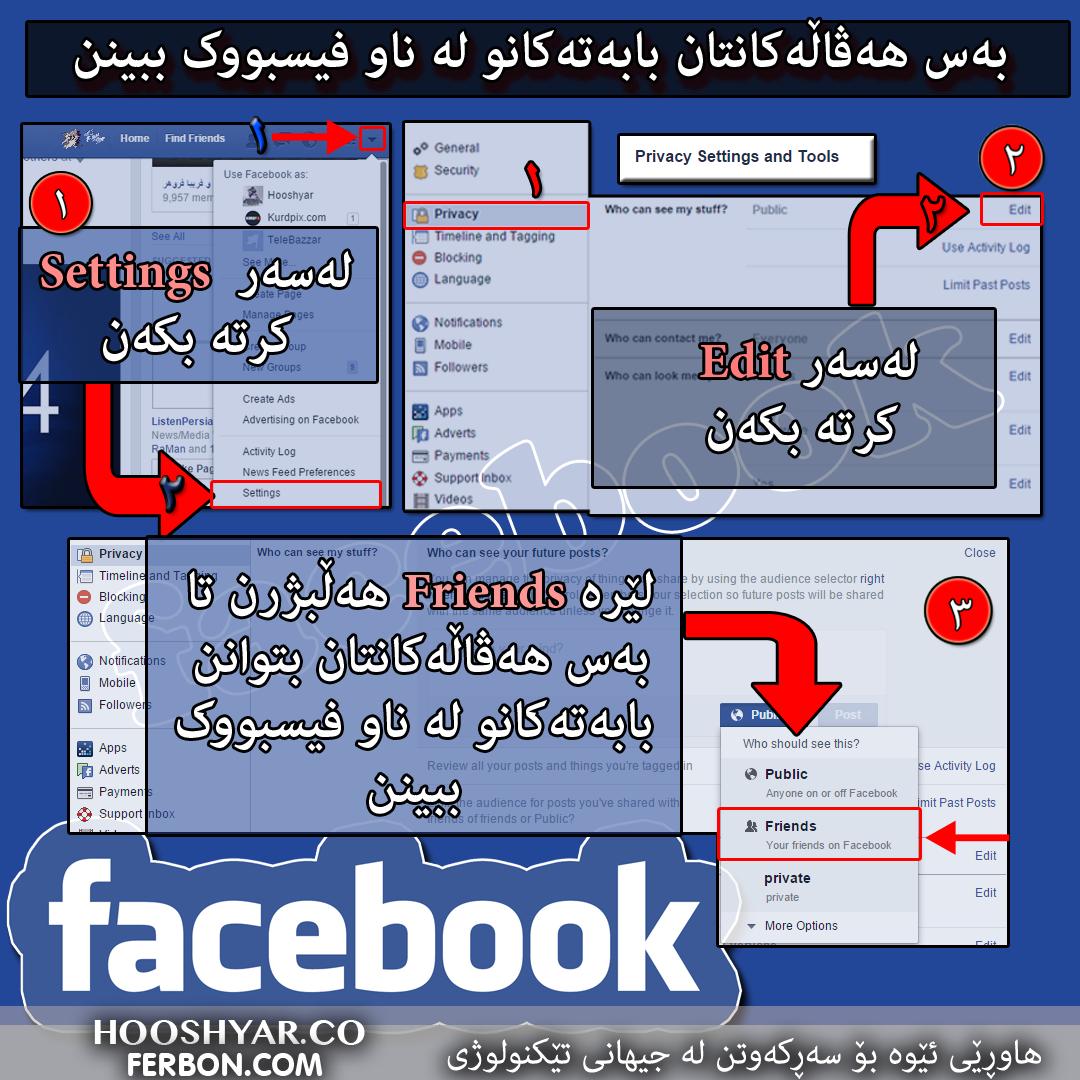 prvicy-facebook--kurdi