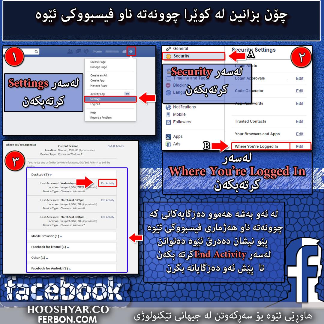 loggend-Request-facebook-Kurdi